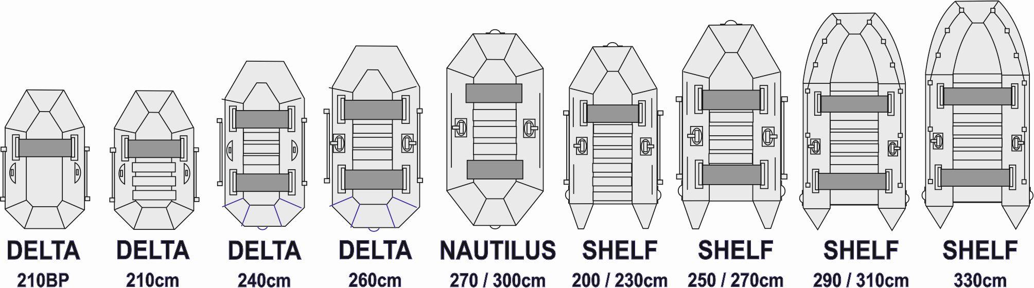 Modely člnov SPORTEX