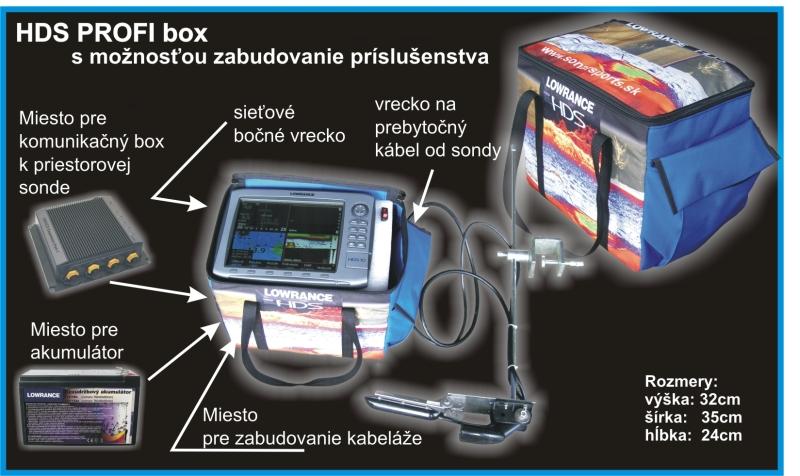 Taška HDS profibox
