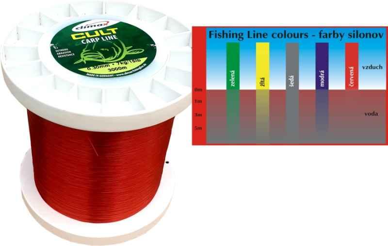 Climax silon CULT Carpline červený 3000m Priemer: 0,28mm 6,1kg/13lb