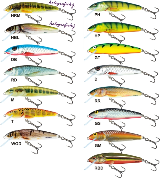Salmo rybarske voblery Minnow M7F