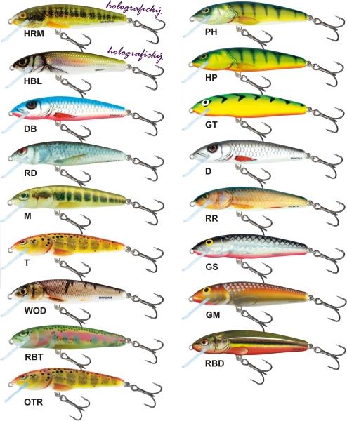 Salmo rybarske voblery Minnow M7S farba RR