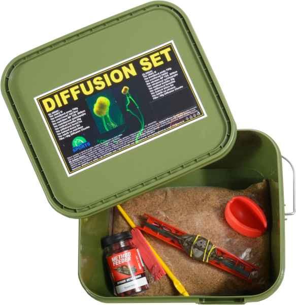 Method feeder Diffusion SET vedro + Diffusion Chunks